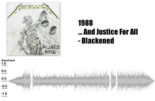 metallica justice for all